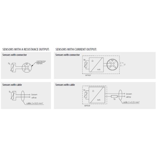 Sonde de température avec tête de connexion en acier et plongeur