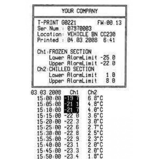 Enregistreur de température avec imprimante, 2x entrée binaire