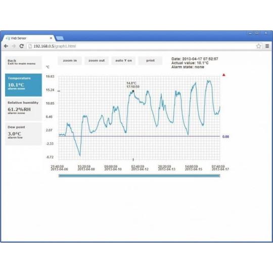 Capteur Web avec PoE - Hygromètre de thermomètre à distance avec interface Ethernet
