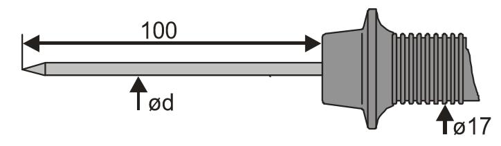Mesure de matière élastique