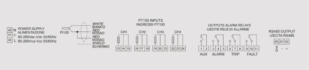 MT4X4 connection