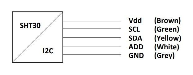 Connexion capteur d'humidité