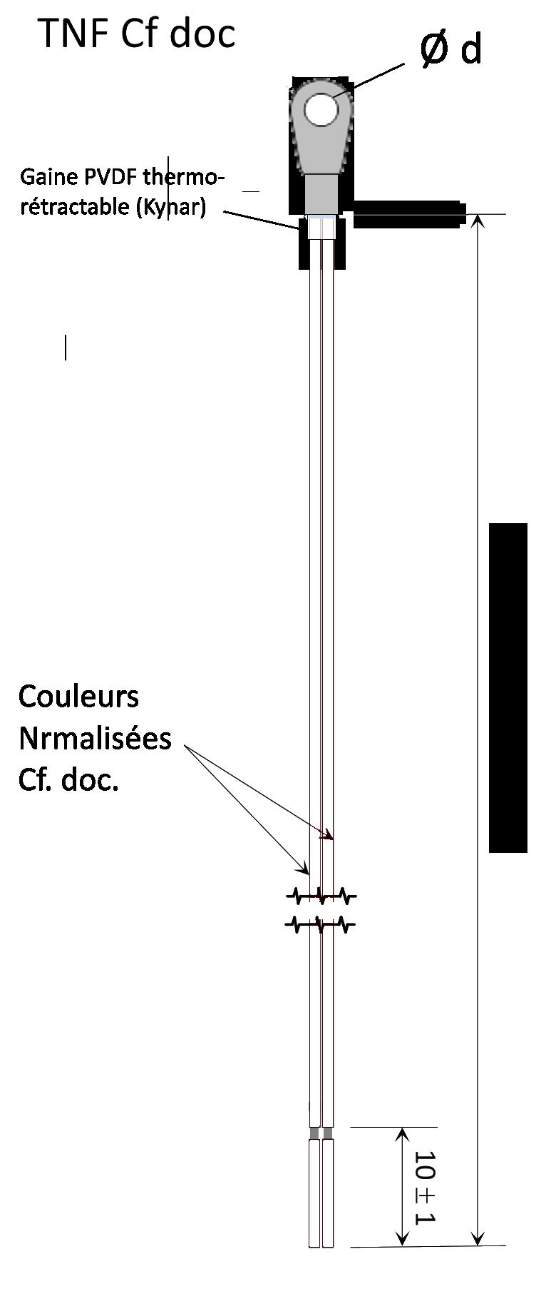 Sonde de Surface GO135