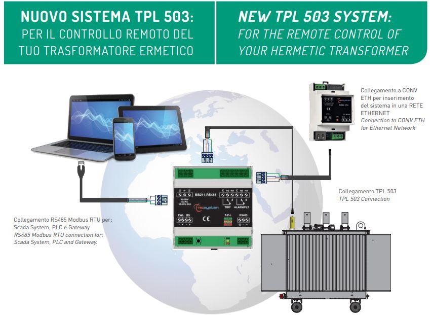 TPL503