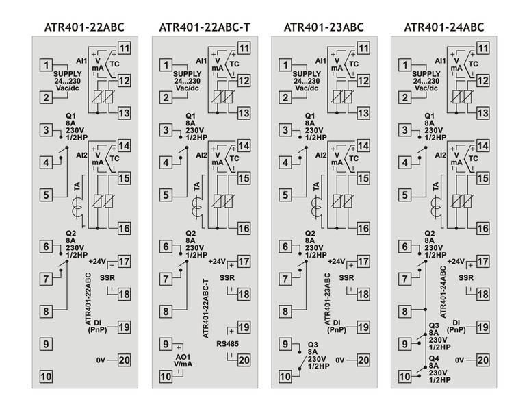 Schéma branchement ATR 401