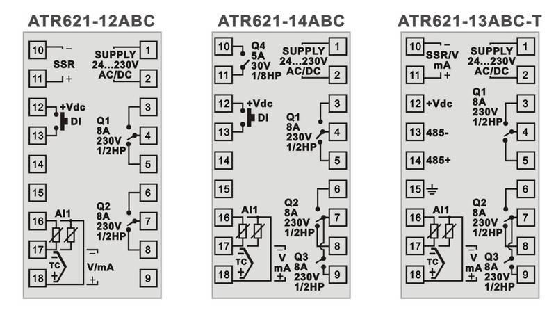Branchement ATR 621 PIXSYS