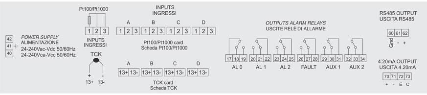 Connections electriques