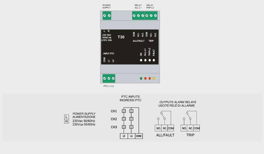 Connections electriques T30 Tecsystem